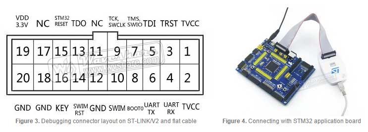 PGM-W-5822 ST-LINK/V2, in-circuit debugger/programmer for STM8 and STM32