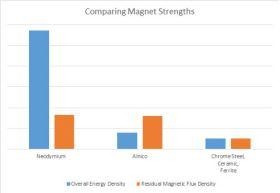 PH0795D Alnico Horseshoe U Magnets - 37x8x8mm