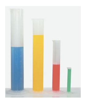 7-200-050 Polypropylene Graduated Measuring Cylinder 50mL